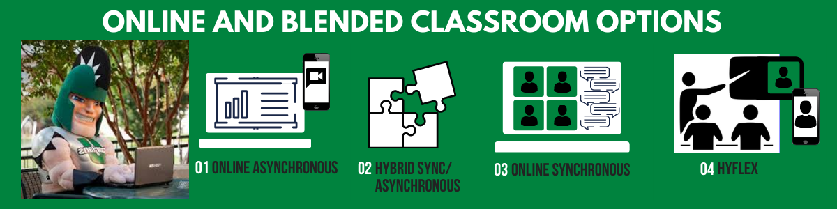 Online and Blended Classroom Options asynchronous, combined synchronous/asynchronous, synchronous, blended two-way delivery